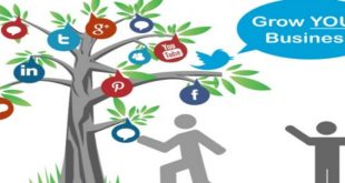 How To Leverage Social Media For Your Business