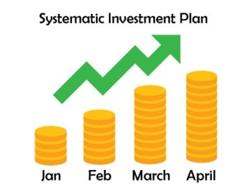 SIP-investment