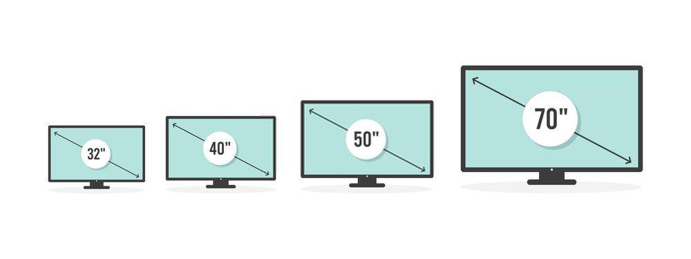 smart TV resolution